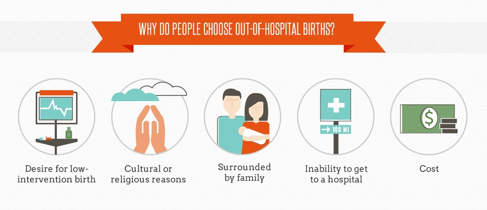 Why Do People Choose Out-of-Hospital Births copy